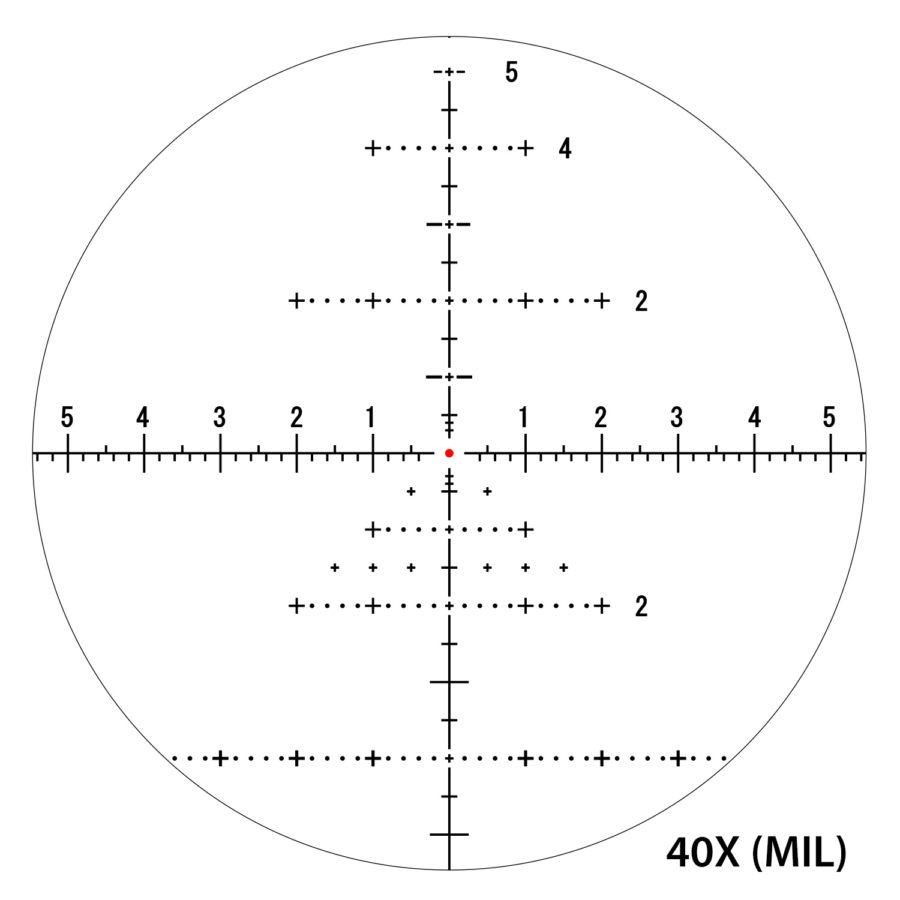 March-6x-60x56-Genesis-MIL-40x